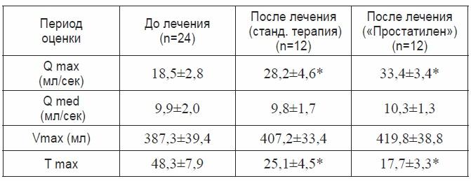 tab137