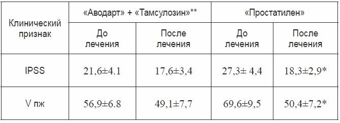 tab142