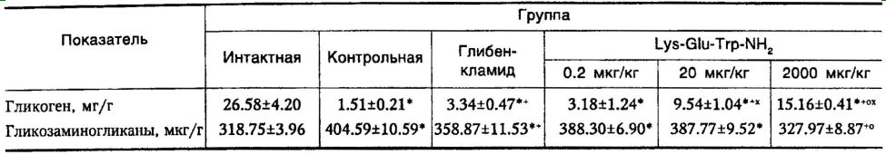 tabl112