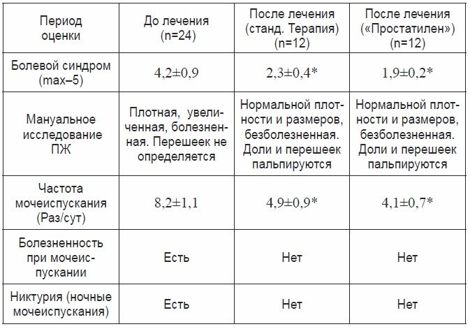 tab133